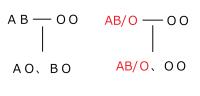 シス ab 型 と は